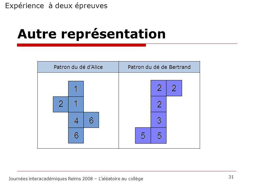 Expérience à deux épreuves 31 Journées interacadémiques Reims 2008 – Laléatoire au collège Autre représentation Patron du dé dAlicePatron du dé de Ber