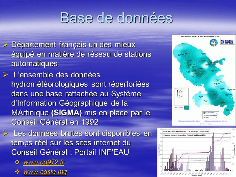 Base de données Département français un des mieux équipé en matière de réseau de stations automatiques Département français un des mieux équipé en mat