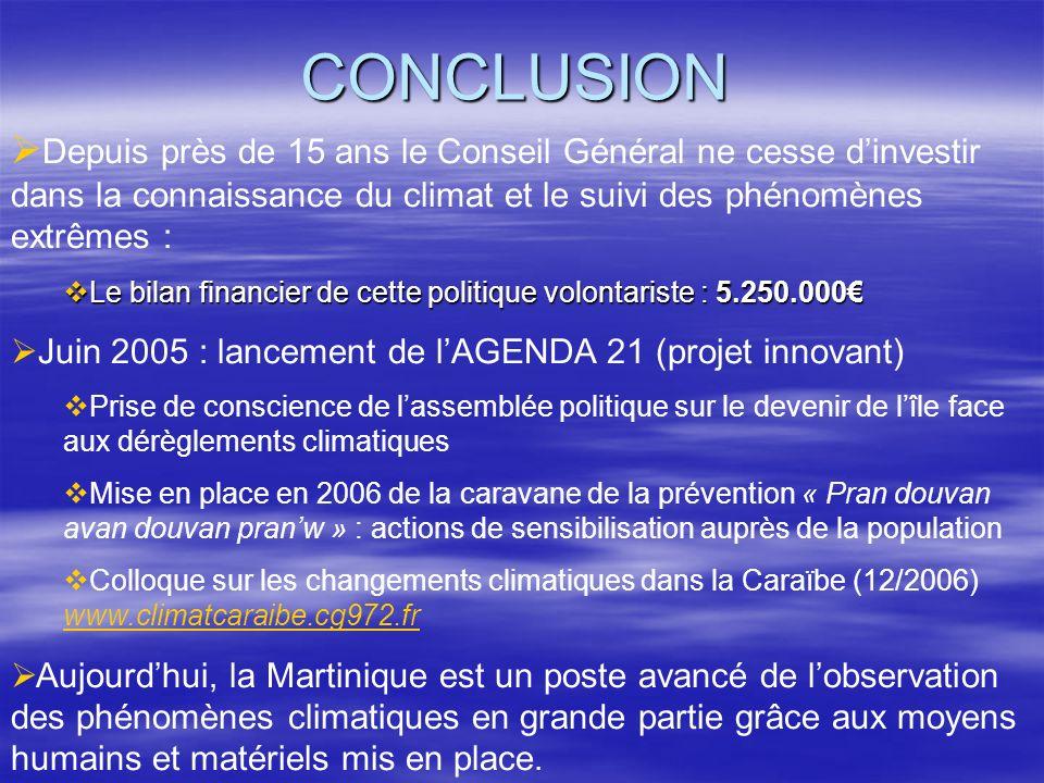 CONCLUSION Depuis près de 15 ans le Conseil Général ne cesse dinvestir dans la connaissance du climat et le suivi des phénomènes extrêmes : Le bilan f