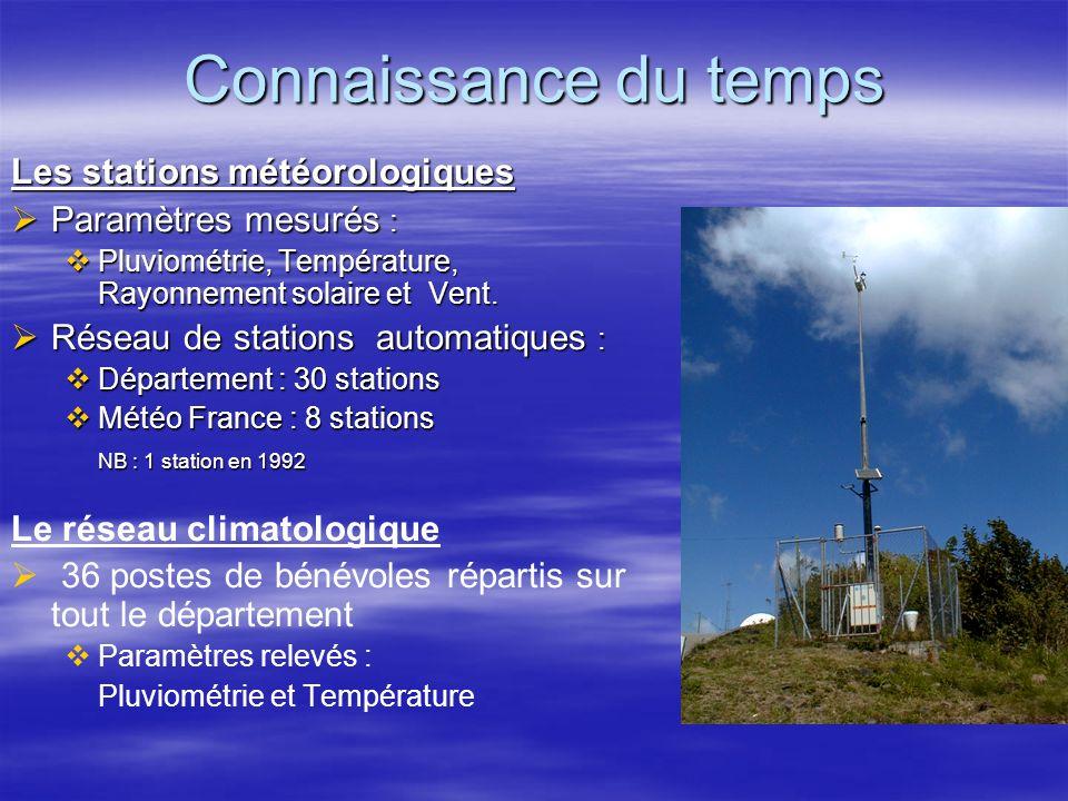 Connaissance du temps Les stations météorologiques Paramètres mesurés : Paramètres mesurés : Pluviométrie, Température, Rayonnement solaire et Vent. P