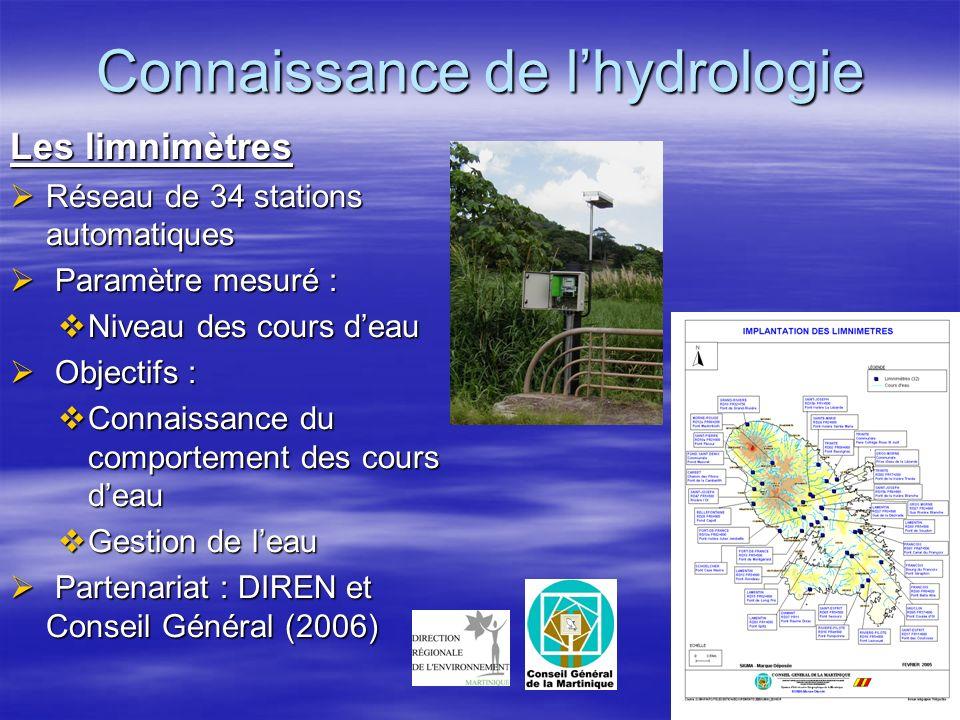 Connaissance de lhydrologie Les limnimètres Réseau de 34 stations automatiques Réseau de 34 stations automatiques Paramètre mesuré : Paramètre mesuré