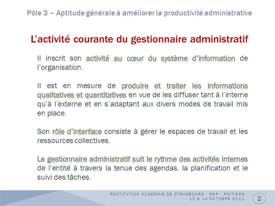 Pôle 3 – Aptitude générale à améliorer la productivité administrative Lactivité courante du gestionnaire administratif RESTITUTION ACADÉMIE DE STRASBO