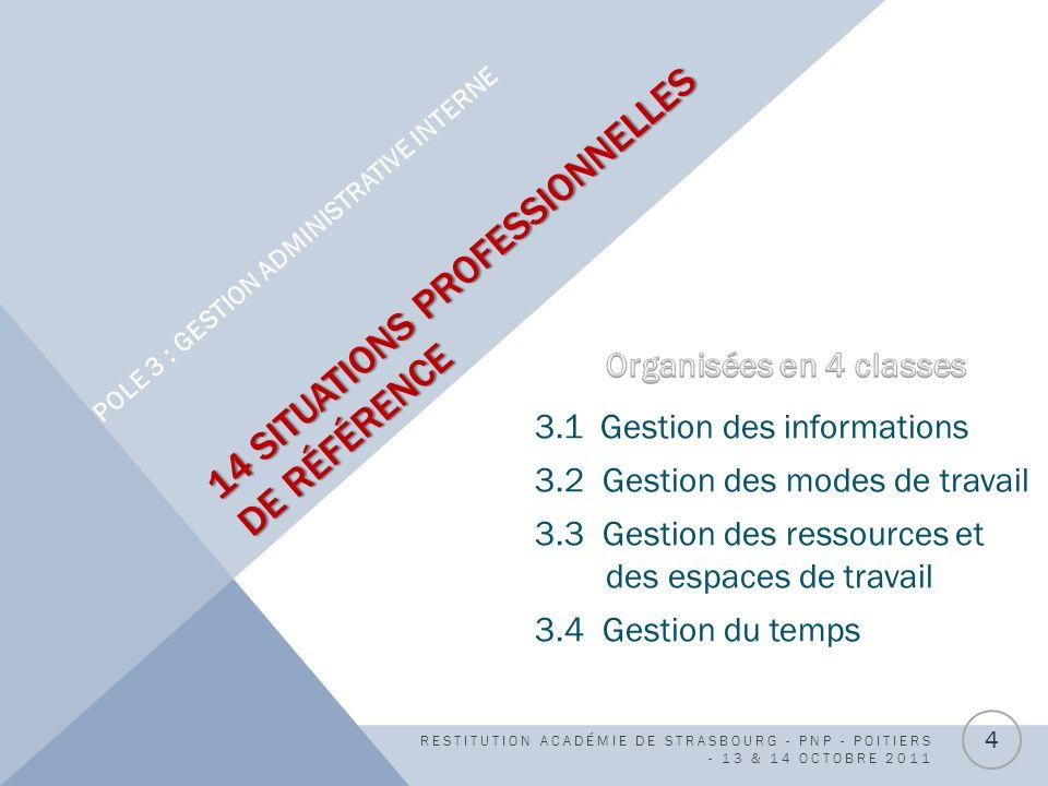 14 SITUATIONS PROFESSIONNELLES DE RÉFÉRENCE 14 SITUATIONS PROFESSIONNELLES DE RÉFÉRENCE POLE 3 : GESTION ADMINISTRATIVE INTERNE RESTITUTION ACADÉMIE D