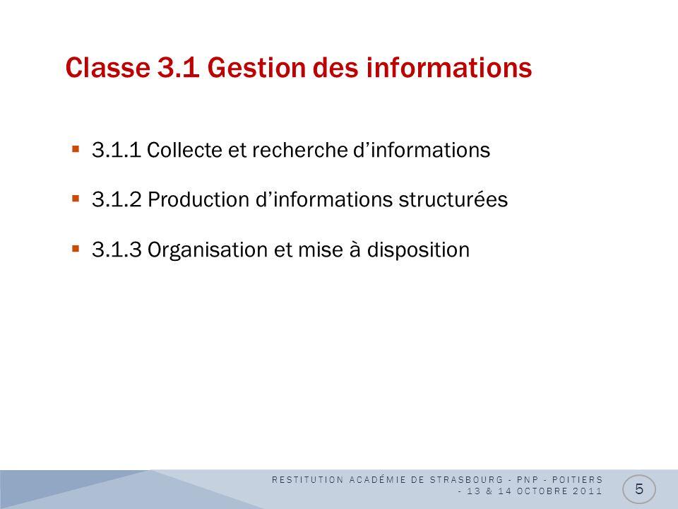 Classe 3.1 Gestion des informations 3.1.1 Collecte et recherche dinformations 3.1.2 Production dinformations structurées 3.1.3 Organisation et mise à