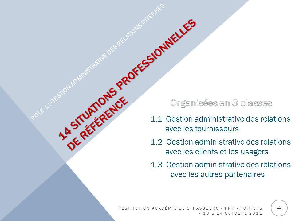 14 SITUATIONS PROFESSIONNELLES DE RÉFÉRENCE 14 SITUATIONS PROFESSIONNELLES DE RÉFÉRENCE POLE 1 : GESTION ADMINISTRATIVE DES RELATIONS INTERNES RESTITU