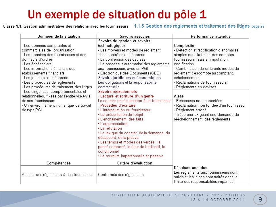 Un exemple de situation du pôle 1 RESTITUTION ACADÉMIE DE STRASBOURG - PNP - POITIERS - 13 & 14 OCTOBRE 2011 9 Données de la situationSavoirs associés