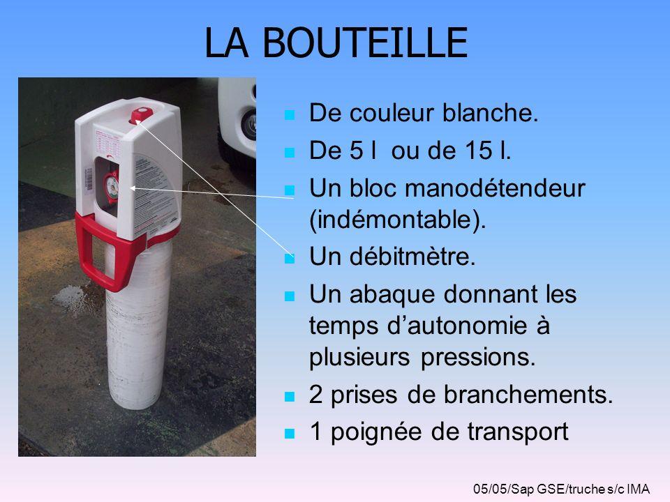 LA BOUTEILLE LE BLOC MANODETENDEUR LE DEBITMETRE Indique la pression à lintérieur de la bouteille et détend loxygène à une pression utilisable.