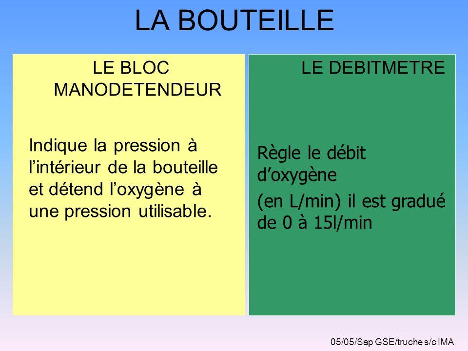 LA BOUTEILLE LE BLOC MANODETENDEUR LE DEBITMETRE Indique la pression à lintérieur de la bouteille et détend loxygène à une pression utilisable. Règle