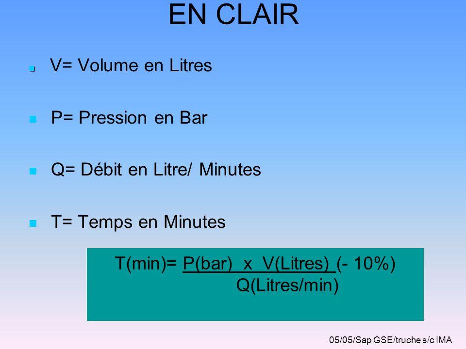 T(min)= P(bar) x V(Litres) (- 10%) Q(Litres/min) EN CLAIR V= Volume en Litres P= Pression en Bar Q= Débit en Litre/ Minutes T= Temps en Minutes 05/05/