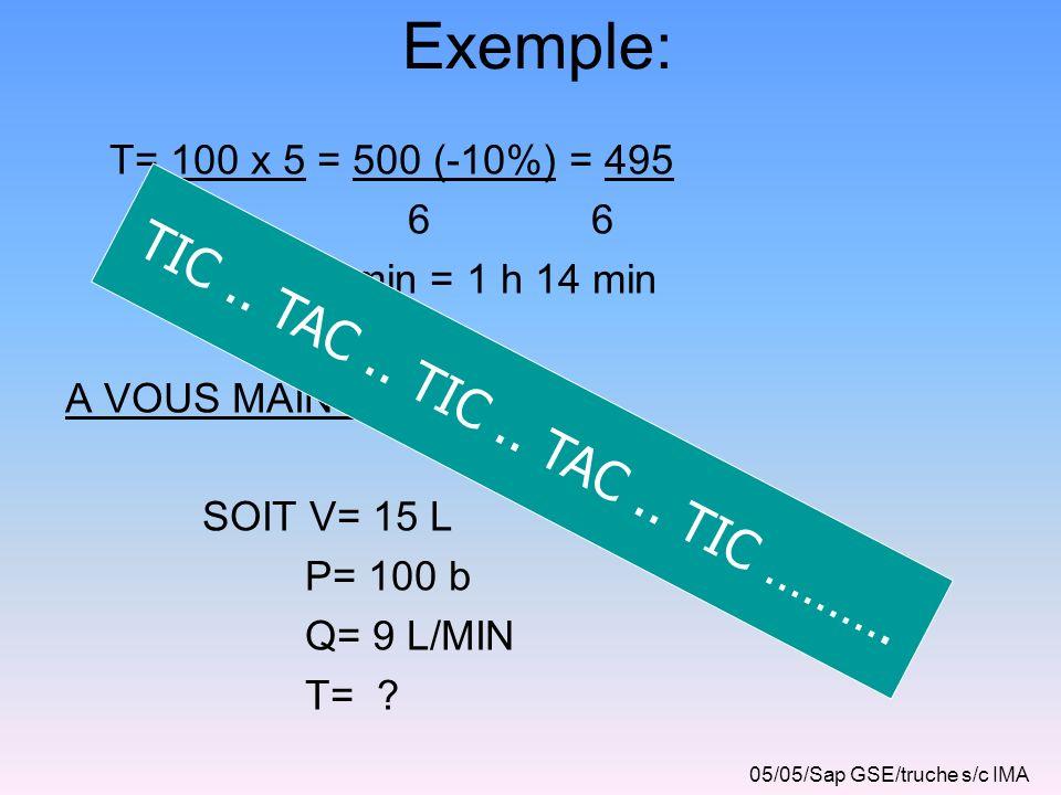 T= 2 heures 29 minutes V= 15 L P= 100 B Q= 9 L / Min T= 100 x 15 9 T=1500/9 – 10% T= 166,66 -10% T= 149 minutes 05/05/Sap GSE/truche s/c IMA