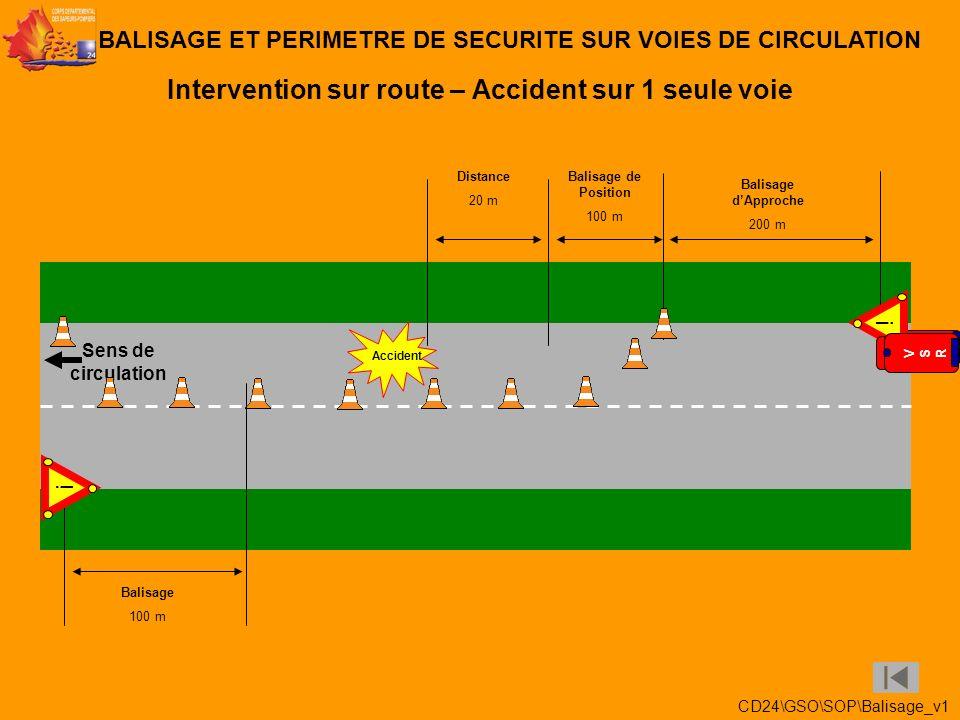 Schémas de balisage Intervention sur route – Accident sur 1 seule voie Intervention sur route – Accident dans un virage Spécificités de lautoroute Acc
