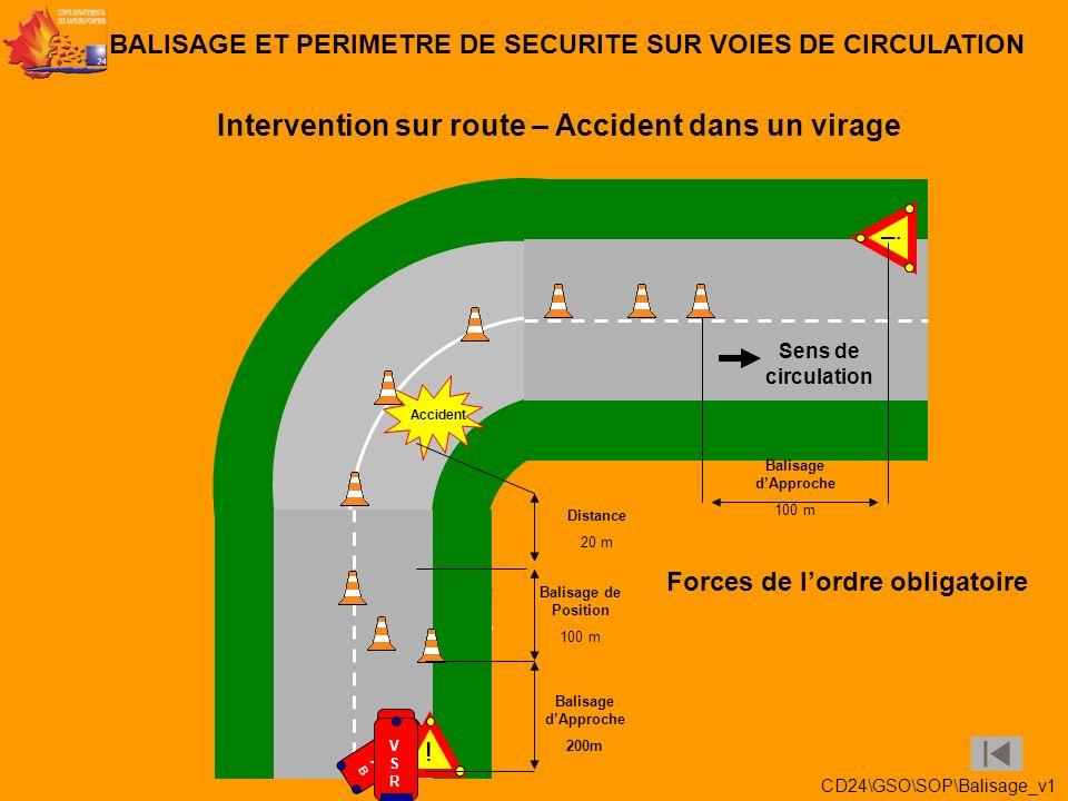 Intervention sur route – Accident sur 1 seule voie BALISAGE ET PERIMETRE DE SECURITE SUR VOIES DE CIRCULATION Balisage dApproche 200 m Balisage de Pos