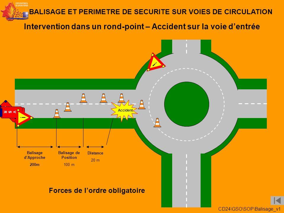 Intervention sur route – Accident dans un virage BALISAGE ET PERIMETRE DE SECURITE SUR VOIES DE CIRCULATION Accident VSABVSAB ! ! VSRVSR Sens de circu
