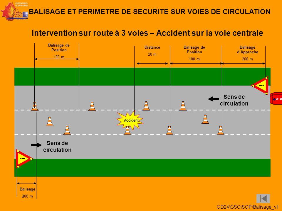 Intervention sur route à 3 voies – Accident sur la voie de droite BALISAGE ET PERIMETRE DE SECURITE SUR VOIES DE CIRCULATION Accident VSABVSAB VSRVSR