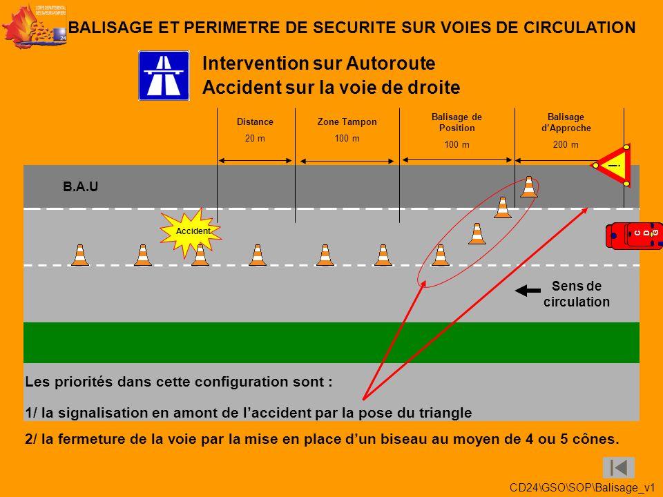BALISAGE ET PERIMETRE DE SECURITE SUR VOIES DE CIRCULATION Accident sur la bande darrêt durgence Intervention sur Autoroute Zone Tampon 100 m Accident