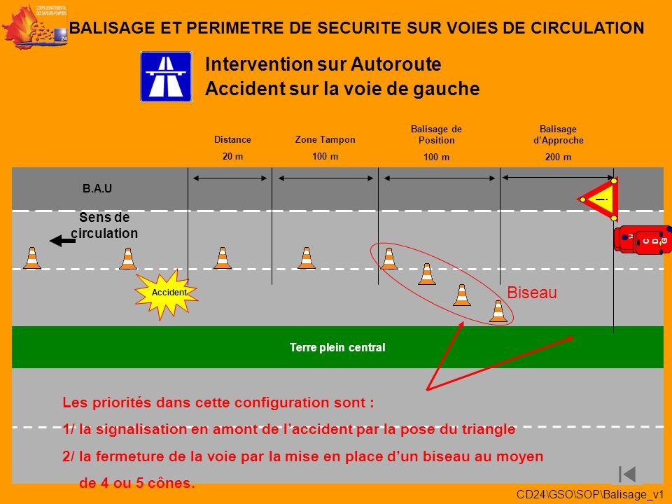 BALISAGE ET PERIMETRE DE SECURITE SUR VOIES DE CIRCULATION Accident sur la voie de droite Intervention sur Autoroute Zone Tampon 100 m Balisage de Pos