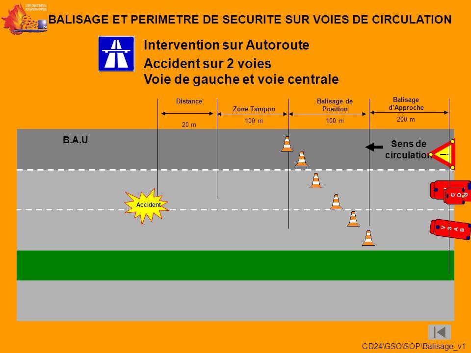 BALISAGE ET PERIMETRE DE SECURITE SUR VOIES DE CIRCULATION Accident sur la voie de gauche Intervention sur Autoroute Sens de circulation Accident VSAB