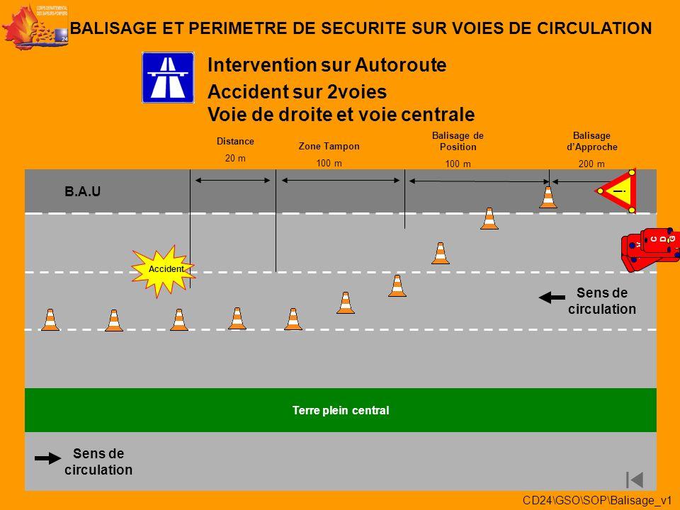 BALISAGE ET PERIMETRE DE SECURITE SUR VOIES DE CIRCULATION Accident sur la voie centrale Intervention sur Autoroute Sens de circulation Accident VSABV