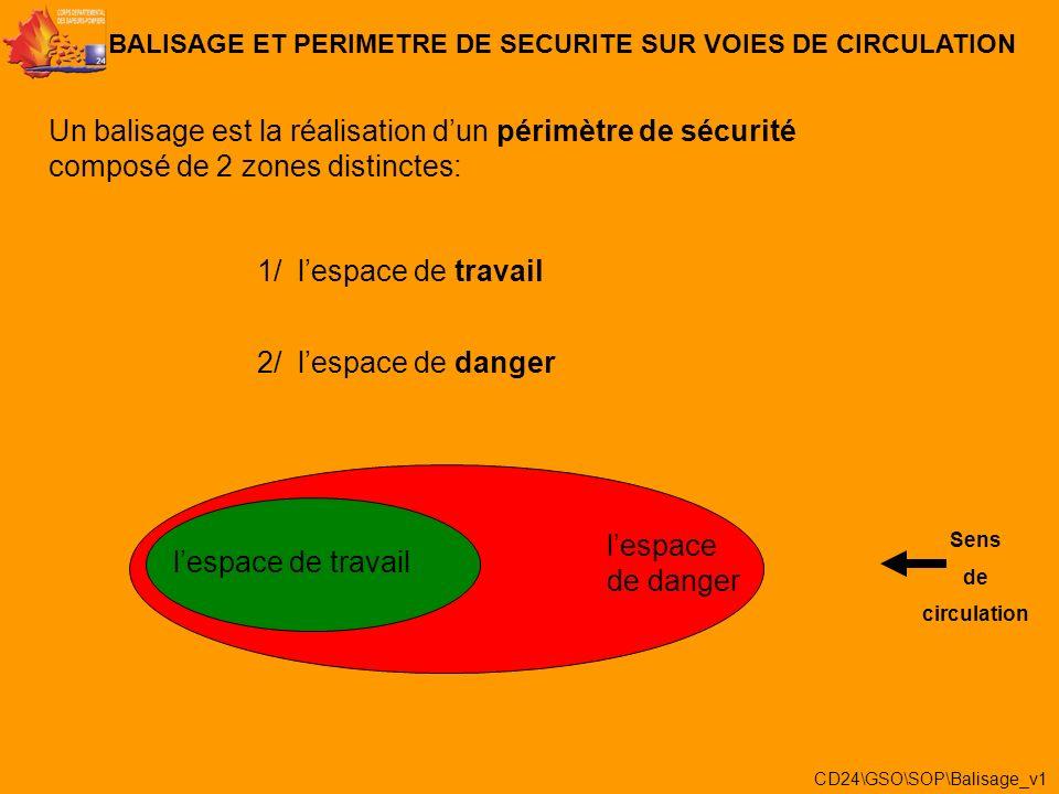BALISAGE ET PERIMETRE DE SECURITE SUR VOIES DE CIRCULATION Le balisage est mis en œuvre dés larrivée sur les lieux de lintervention avant même les pre
