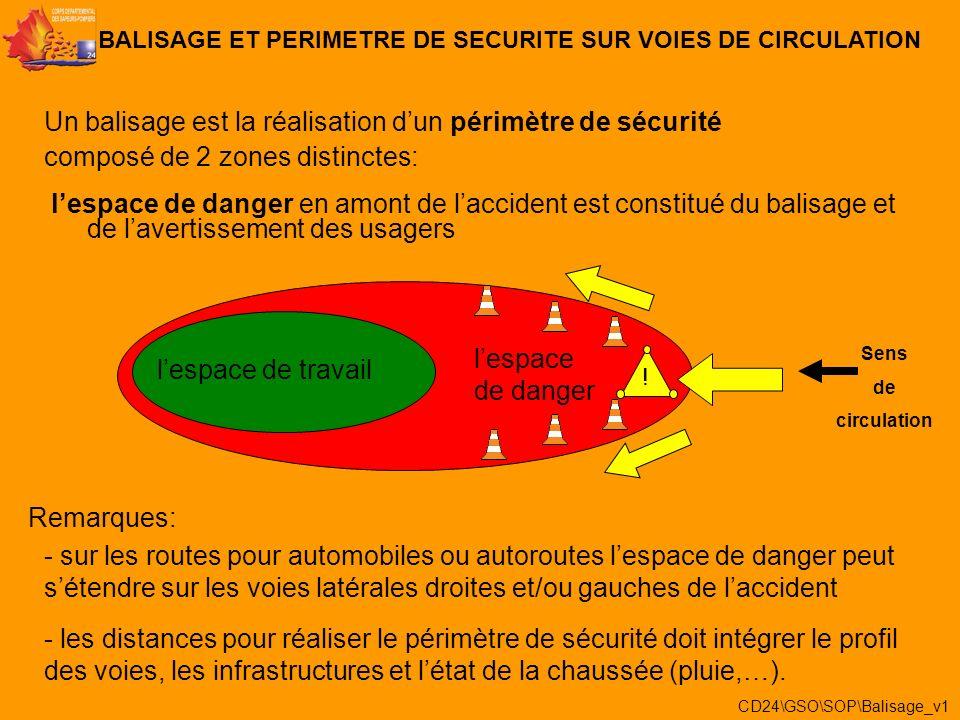 Un balisage est la réalisation dun périmètre de sécurité composé de 2 zones distinctes: lespace de travail est lui-même divisé en deux zones - la zone