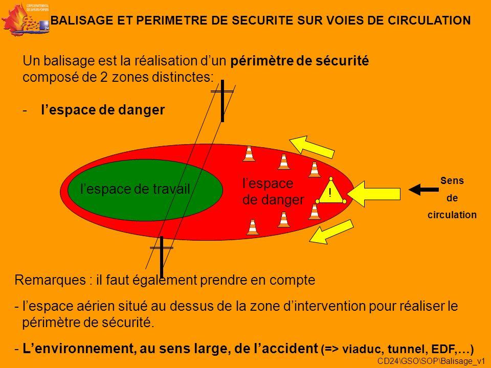 Un balisage est la réalisation dun périmètre de sécurité composé de 2 zones distinctes: BALISAGE ET PERIMETRE DE SECURITE SUR VOIES DE CIRCULATION - s