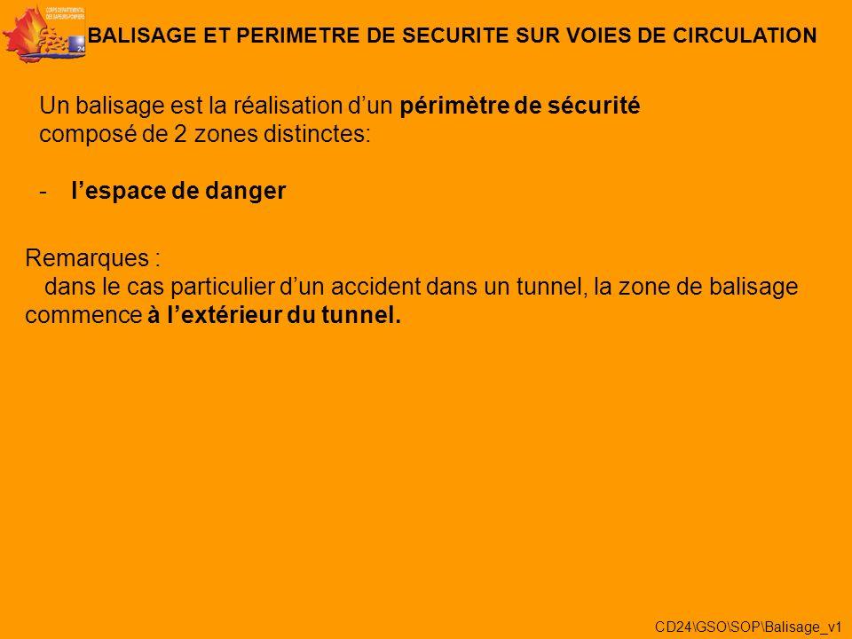 Un balisage est la réalisation dun périmètre de sécurité composé de 2 zones distinctes: -lespace de danger BALISAGE ET PERIMETRE DE SECURITE SUR VOIES DE CIRCULATION Remarques : dans le cas particulier dun accident dans un tunnel, la zone de balisage commence à lextérieur du tunnel.