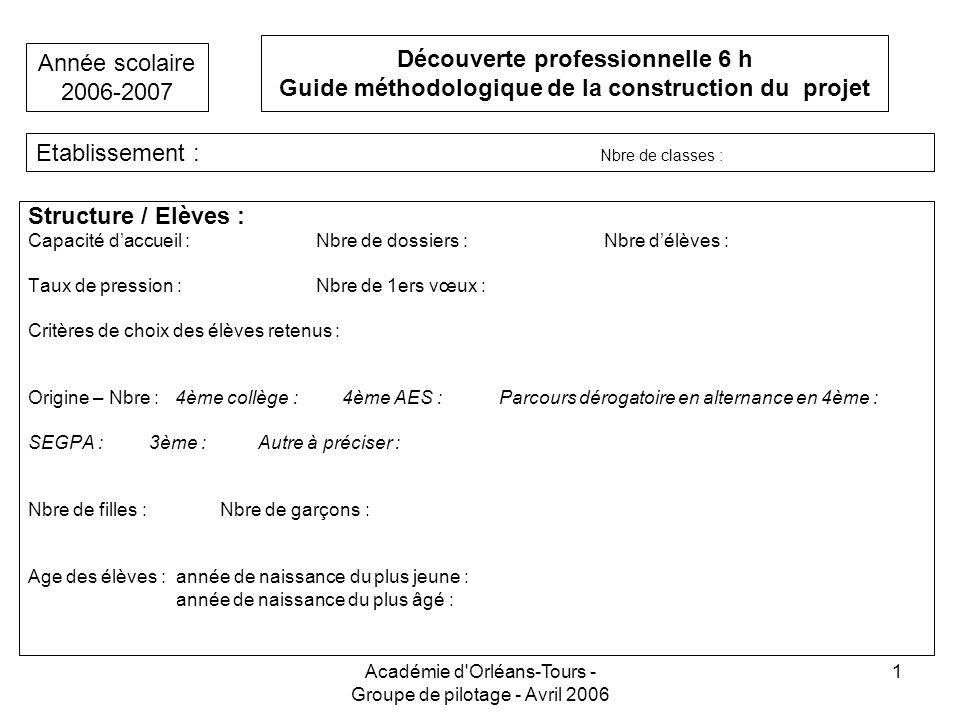 Académie d'Orléans-Tours - Groupe de pilotage - Avril 2006 1 Etablissement : Nbre de classes : Structure / Elèves : Capacité daccueil :Nbre de dossier