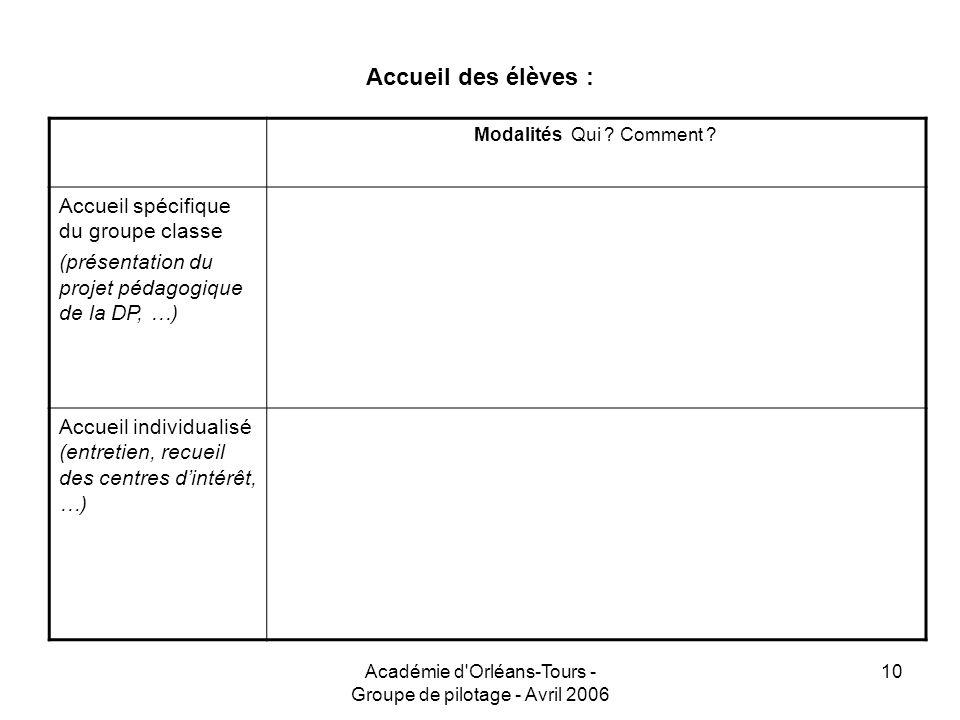 Académie d'Orléans-Tours - Groupe de pilotage - Avril 2006 10 Accueil des élèves : Modalités Qui ? Comment ? Accueil spécifique du groupe classe (prés