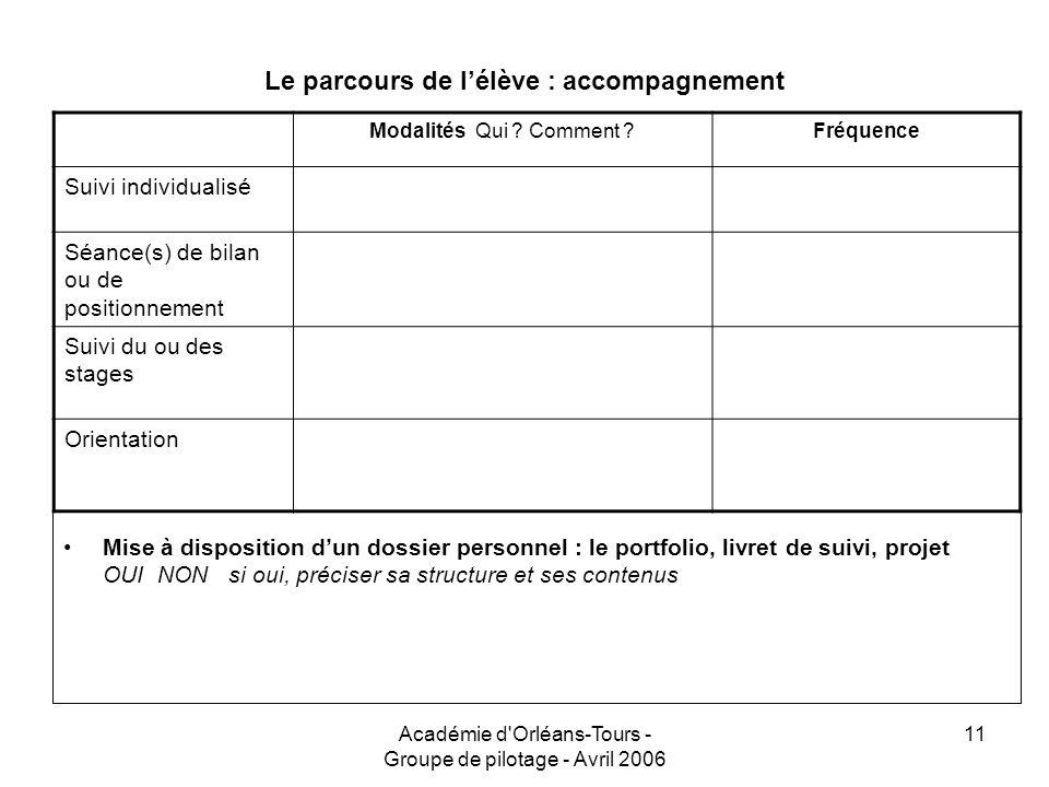 Académie d'Orléans-Tours - Groupe de pilotage - Avril 2006 11 Le parcours de lélève : accompagnement Mise à disposition dun dossier personnel : le por