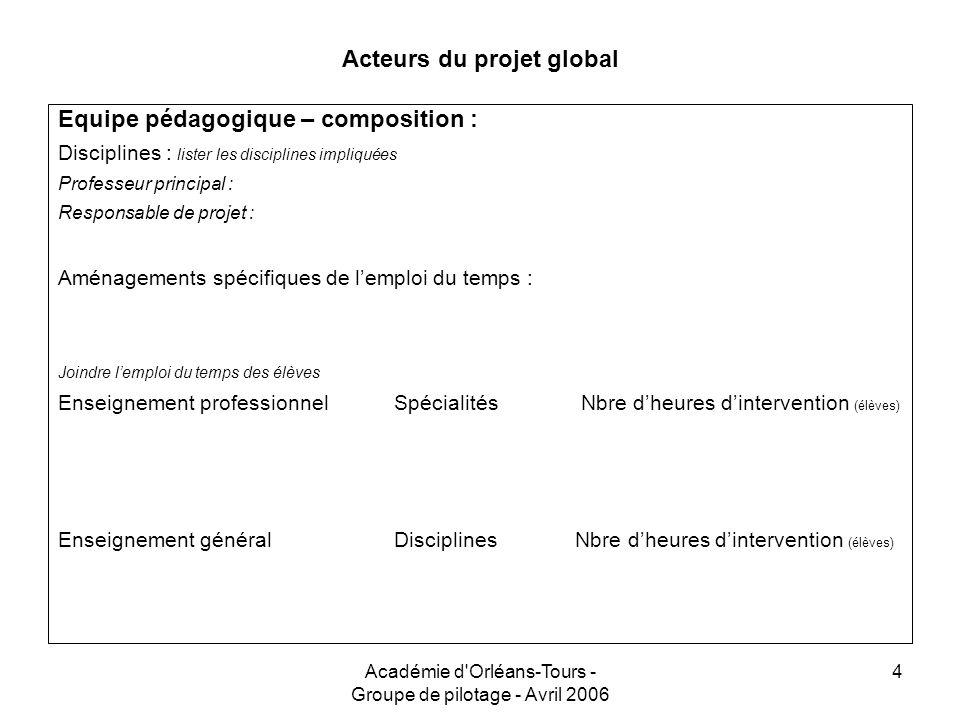 Académie d'Orléans-Tours - Groupe de pilotage - Avril 2006 4 Acteurs du projet global Equipe pédagogique – composition : Disciplines : lister les disc