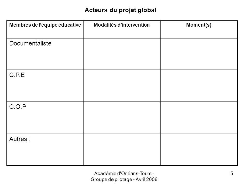 Académie d Orléans-Tours - Groupe de pilotage - Avril 2006 5 Acteurs du projet global Membres de léquipe éducativeModalités dinterventionMoment(s) Documentaliste C.P.E C.O.P Autres :