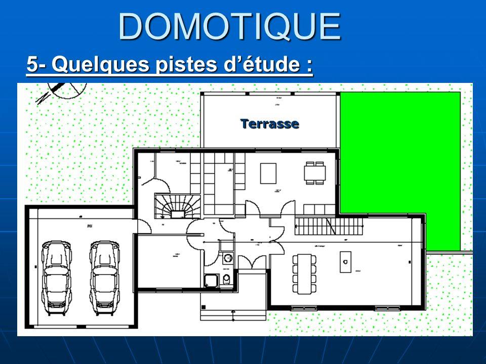 DOMOTIQUE 5- Quelques pistes détude : Terrasse