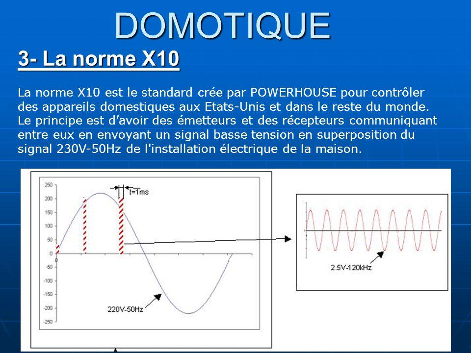DOMOTIQUE 3- La norme X10 3- La norme X10 La norme X10 est le standard crée par POWERHOUSE pour contrôler des appareils domestiques aux Etats-Unis et