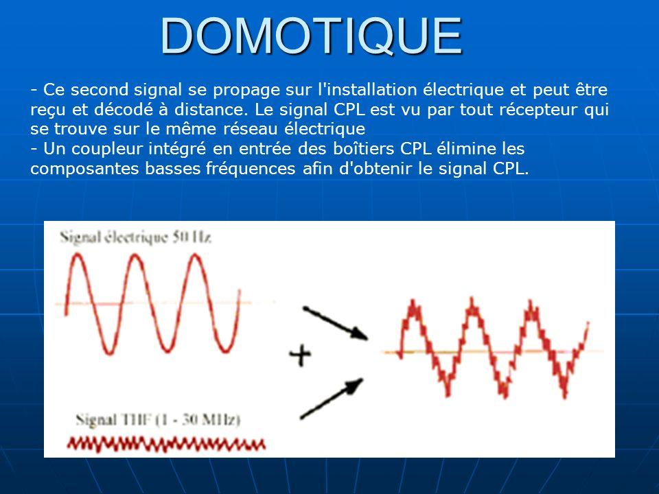 DOMOTIQUE - Ce second signal se propage sur l'installation électrique et peut être reçu et décodé à distance. Le signal CPL est vu par tout récepteur