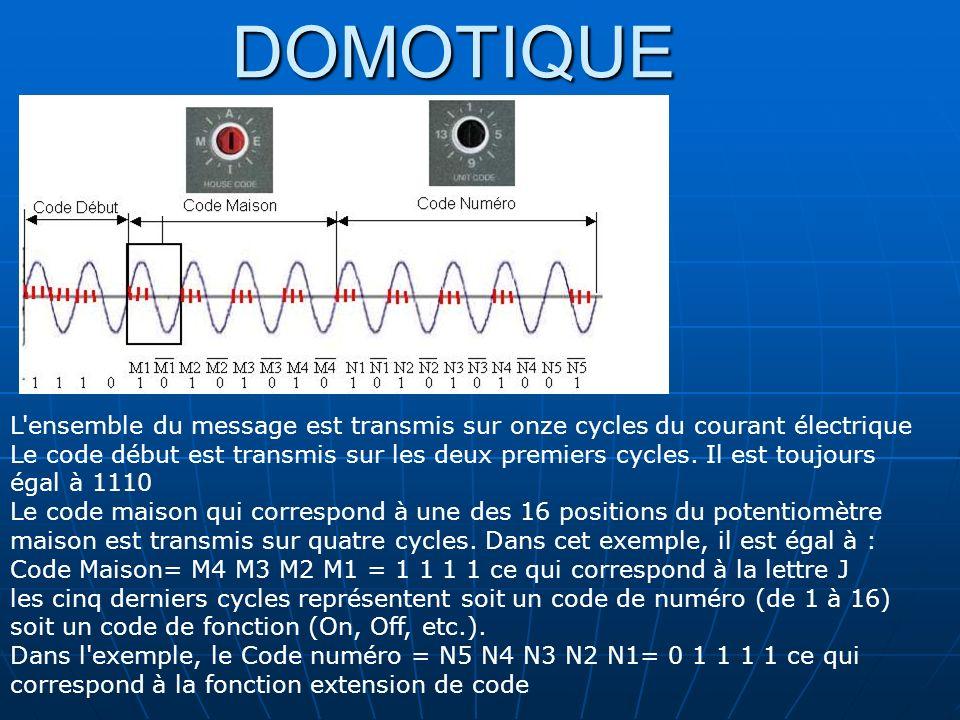 DOMOTIQUE L'ensemble du message est transmis sur onze cycles du courant électrique Le code début est transmis sur les deux premiers cycles. Il est tou