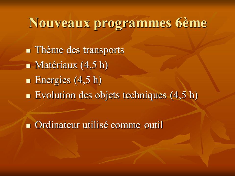 Nouveaux programmes 6ème Thème des transports Thème des transports Matériaux (4,5 h) Matériaux (4,5 h) Energies (4,5 h) Energies (4,5 h) Evolution des objets techniques (4,5 h) Evolution des objets techniques (4,5 h) Ordinateur utilisé comme outil Ordinateur utilisé comme outil