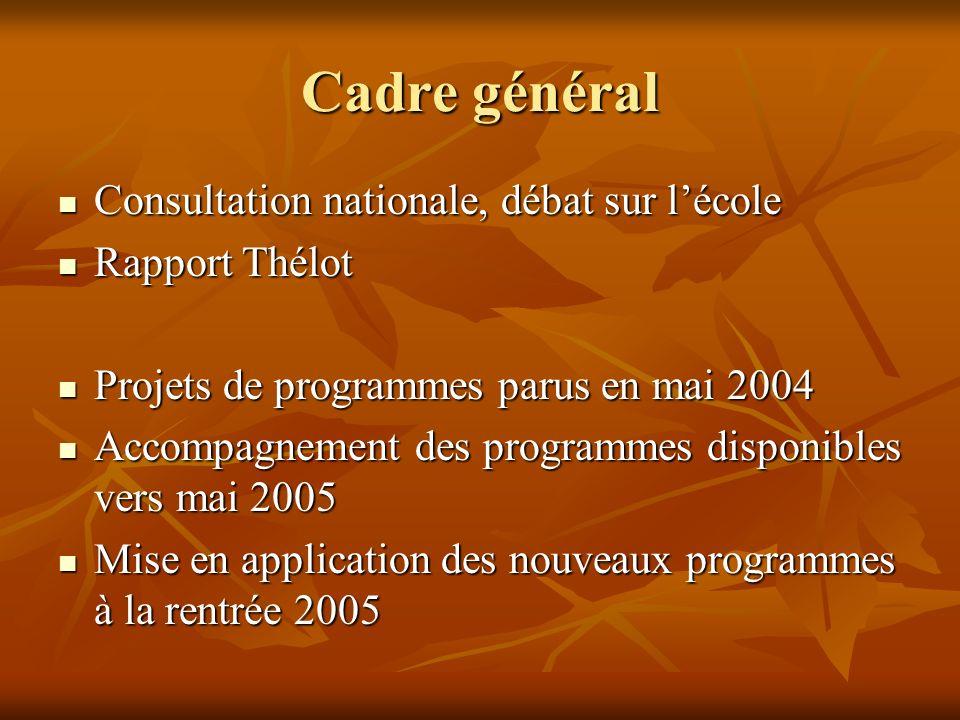 Cadre général Consultation nationale, débat sur lécole Consultation nationale, débat sur lécole Rapport Thélot Rapport Thélot Projets de programmes pa
