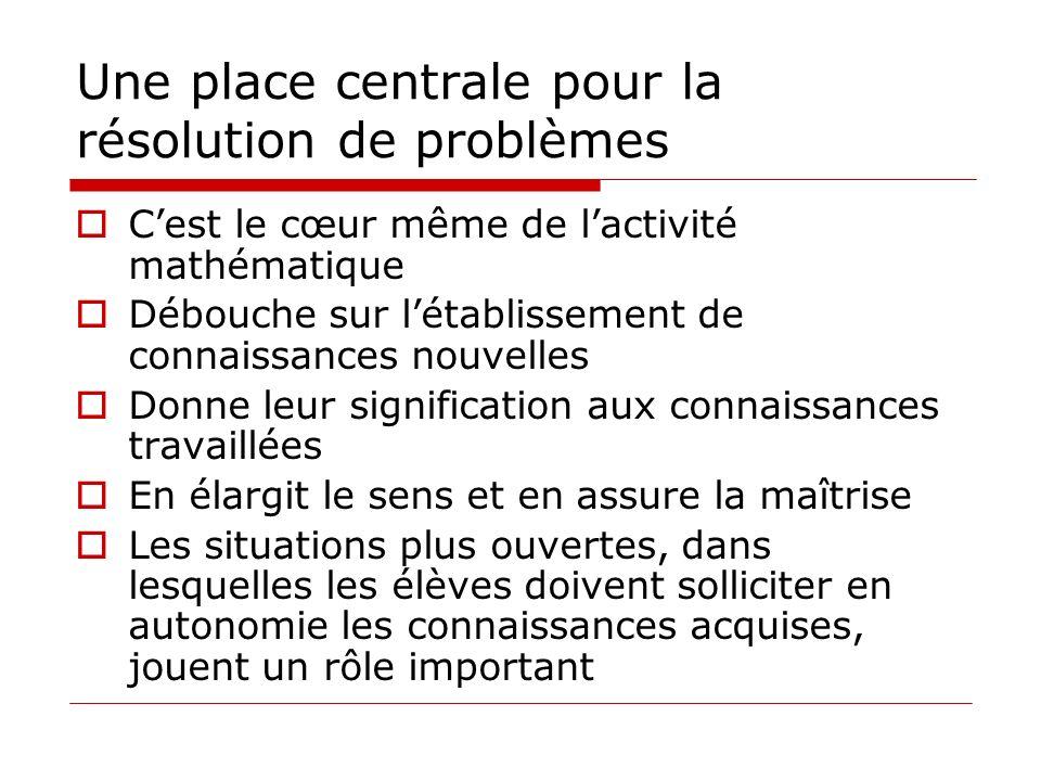 Une place centrale pour la résolution de problèmes Cest le cœur même de lactivité mathématique Débouche sur létablissement de connaissances nouvelles