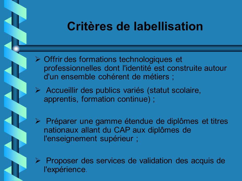 Critères de labellisation Partenariats avec les collectivités et les milieux professionnels, Actions concernant lorientation des collégiens, ouverture européenne, Services dhébergement, Suivi des sortants de formation.