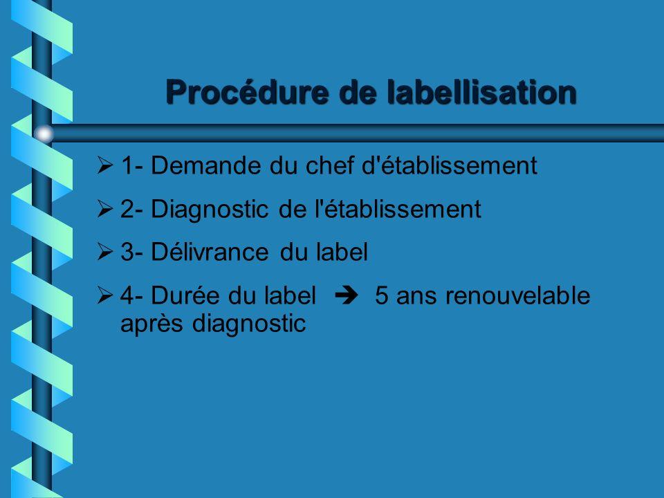 Procédure de labellisation 1- Demande du chef d établissement 2- Diagnostic de l établissement 3- Délivrance du label 4- Durée du label 5 ans renouvelable après diagnostic