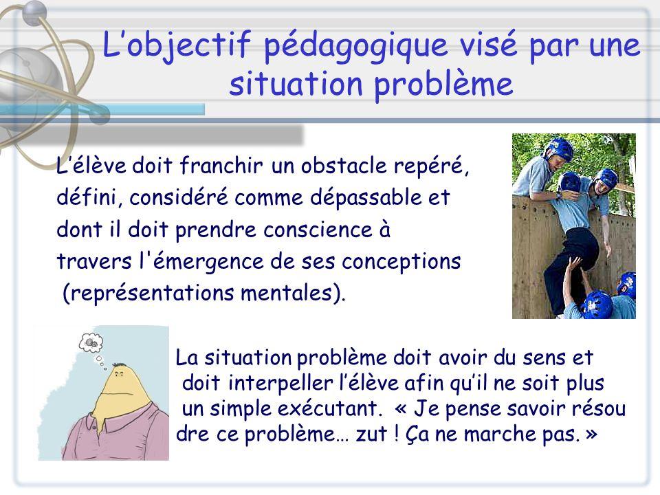 Lobjectif pédagogique visé par une situation problème Lélève doit franchir un obstacle repéré, défini, considéré comme dépassable et dont il doit pren