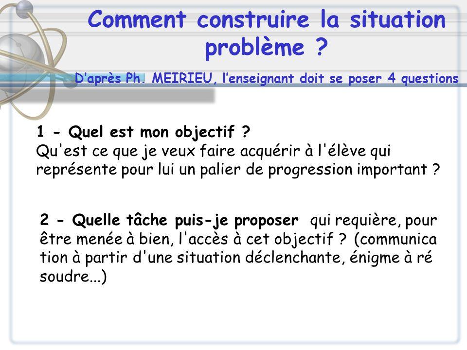 Comment construire la situation problème ? Daprès Ph. MEIRIEU, lenseignant doit se poser 4 questions 1 - Quel est mon objectif ? Qu'est ce que je veux