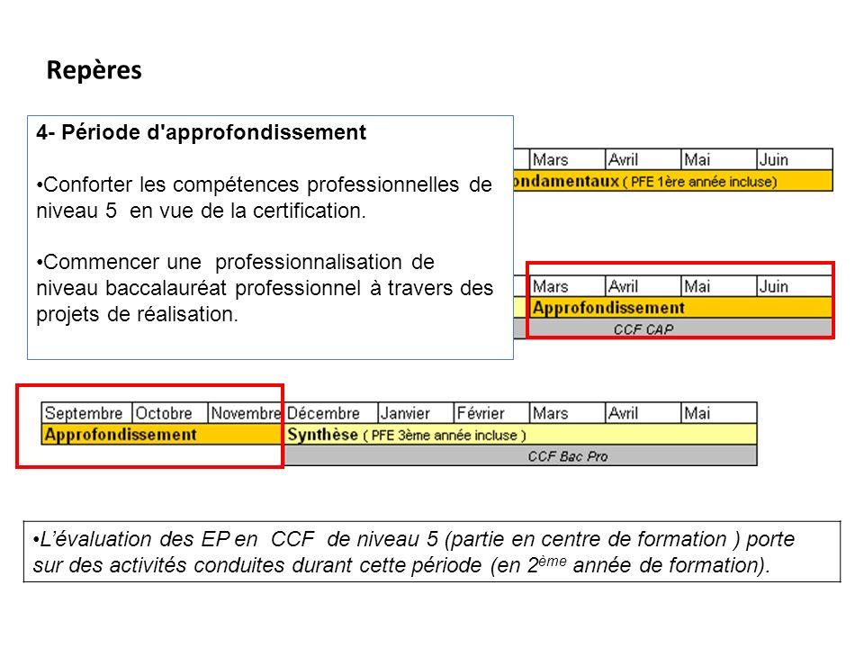 Repères Lévaluation des EP en CCF de niveau 5 (partie en centre de formation ) porte sur des activités conduites durant cette période (en 2 ème année