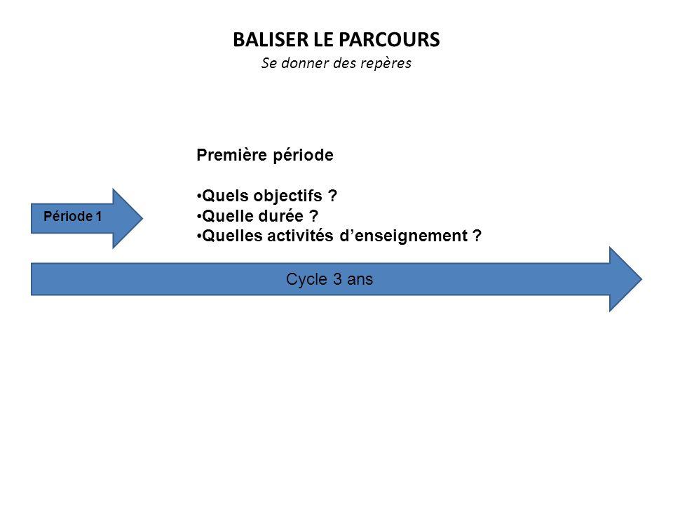 BALISER LE PARCOURS Se donner des repères Cycle 3 ans Période 1 Première période Quels objectifs ? Quelle durée ? Quelles activités denseignement ?