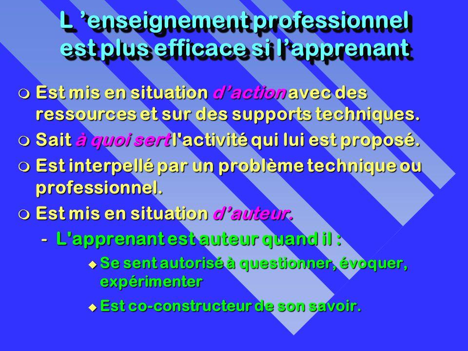 Est mis en situation daction avec des ressources et sur des supports techniques.