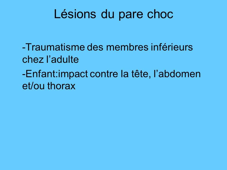 Lésions du pare choc -Traumatisme des membres inférieurs chez ladulte -Enfant:impact contre la tête, labdomen et/ou thorax