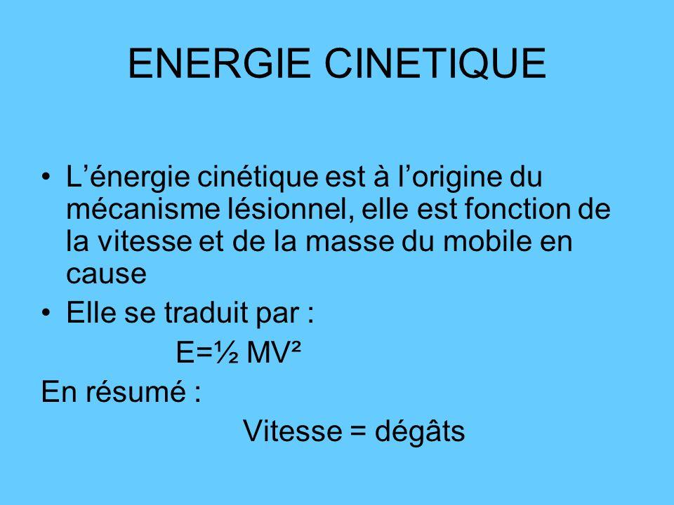 ENERGIE CINETIQUE Lénergie cinétique est à lorigine du mécanisme lésionnel, elle est fonction de la vitesse et de la masse du mobile en cause Elle se