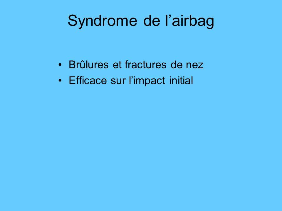 Syndrome de lairbag Brûlures et fractures de nez Efficace sur limpact initial