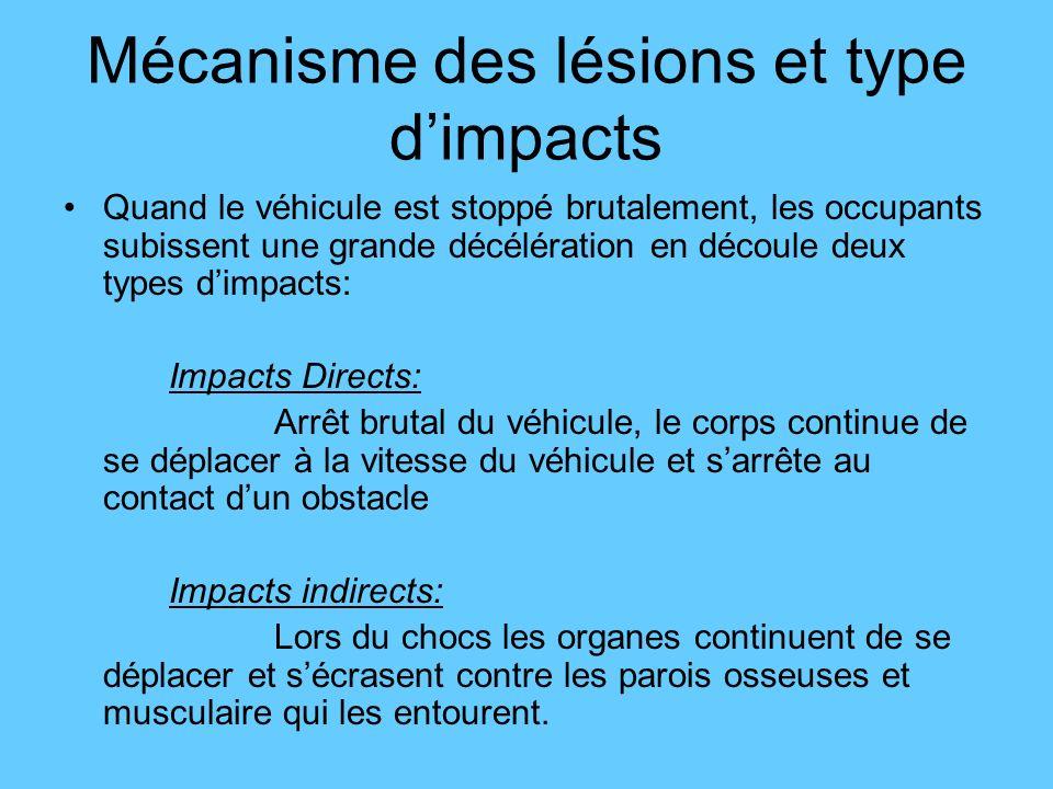 Quand le véhicule est stoppé brutalement, les occupants subissent une grande décélération en découle deux types dimpacts: Impacts Directs: Arrêt bruta