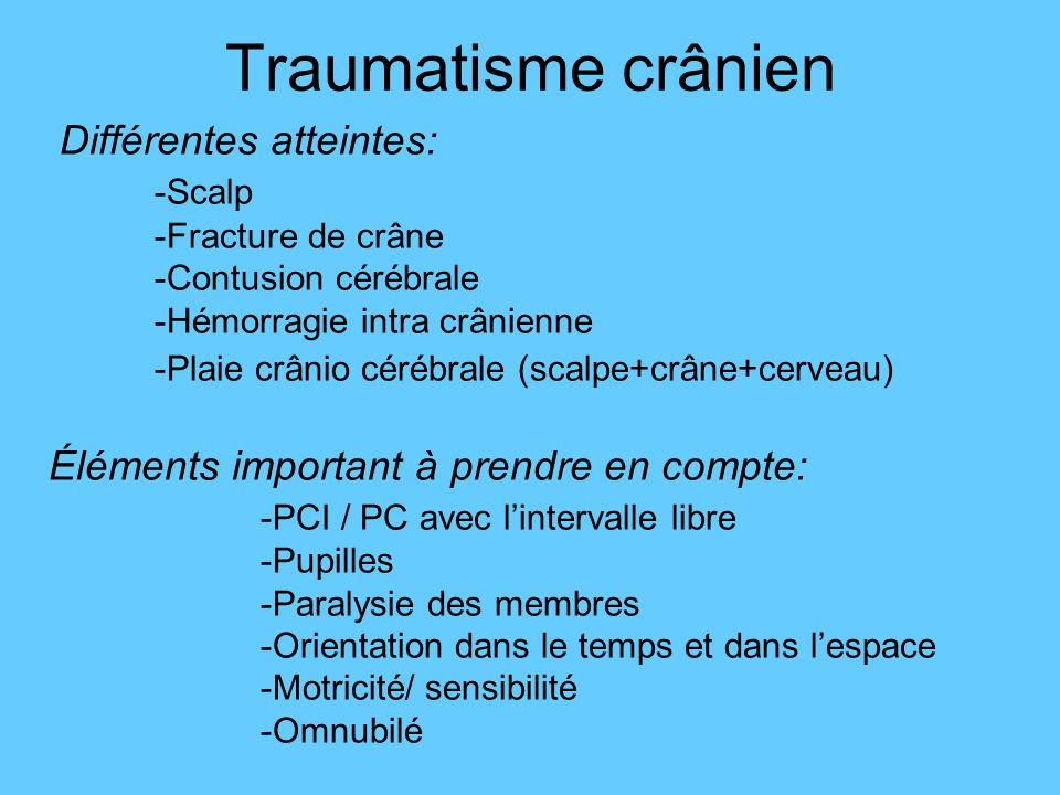 Traumatisme crânien Différentes atteintes: -Scalp -Fracture de crâne -Contusion cérébrale -Hémorragie intra crânienne -Plaie crânio cérébrale (scalpe+